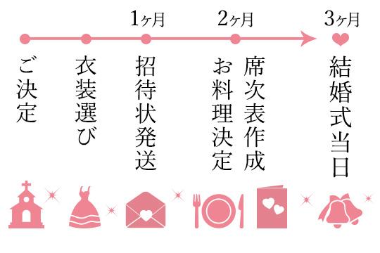 junbi-20170404125655