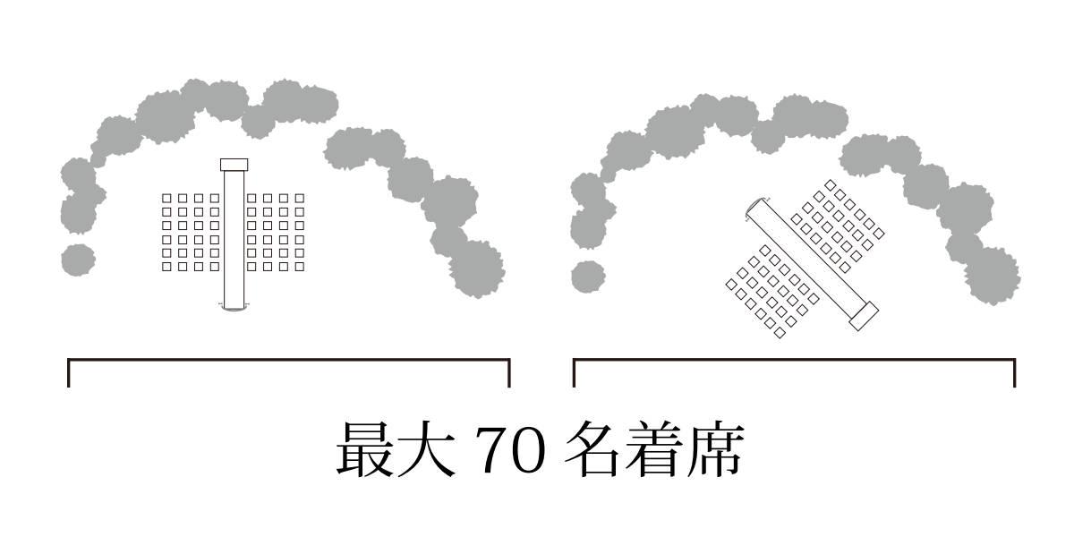 挙式会場の座席配置